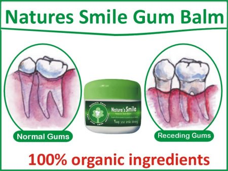 fix receding gums without surgery